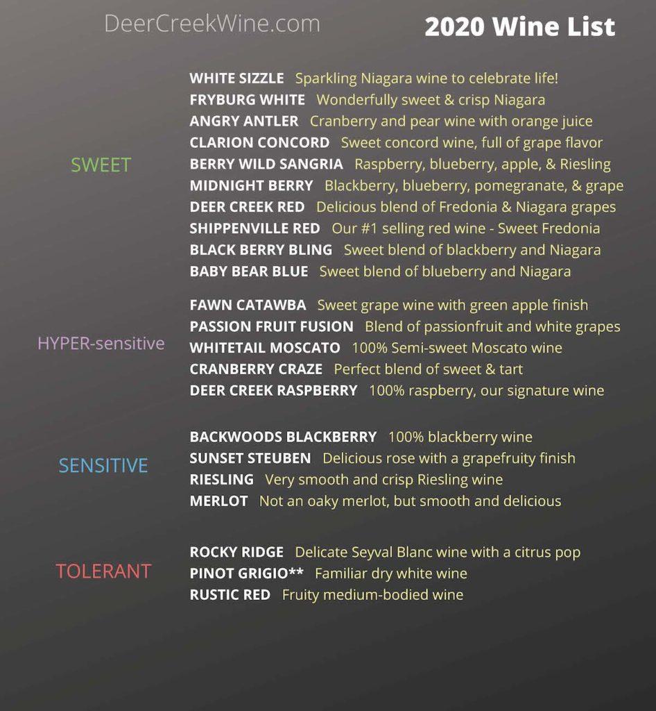 2020 Wine List